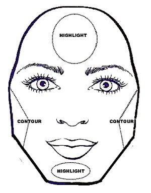 diamond face contouring