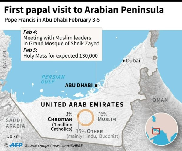 Pope calls for end to wars in Middle East in Gulf trip
